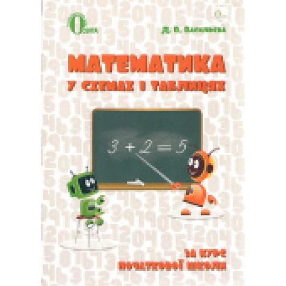 Математика у схемах і таблицях За курс початкової школи
