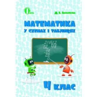 Математика у схемах і таблицях 4 клас