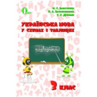 Українська мова у схемах і таблицях 3 клас