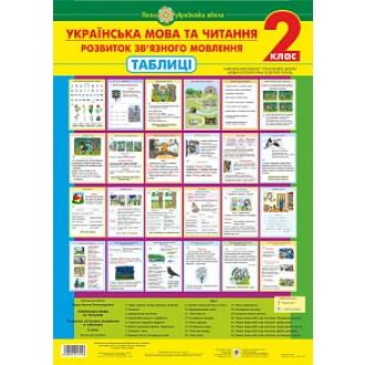 Українська мова та читання 2 клас Розвиток зв'язного мовлення Таблиці НУШ