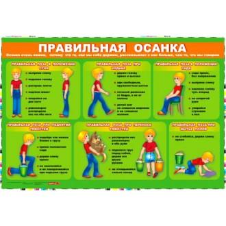 Правильная осанка Плакат Рус