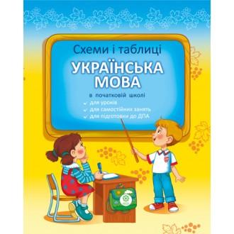 Українська мова в початковій школі Схеми і таблиці