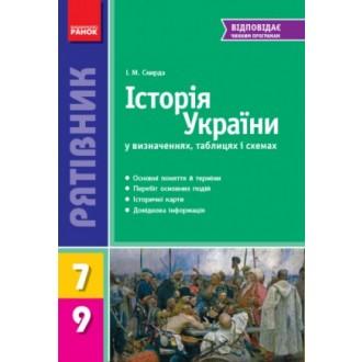 Спасатель История Украины в определениях таблицах  схемах для учеников 7- 9 классов