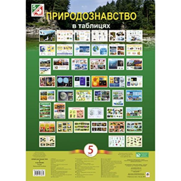 Комплект таблиц Природоведение 5 класс