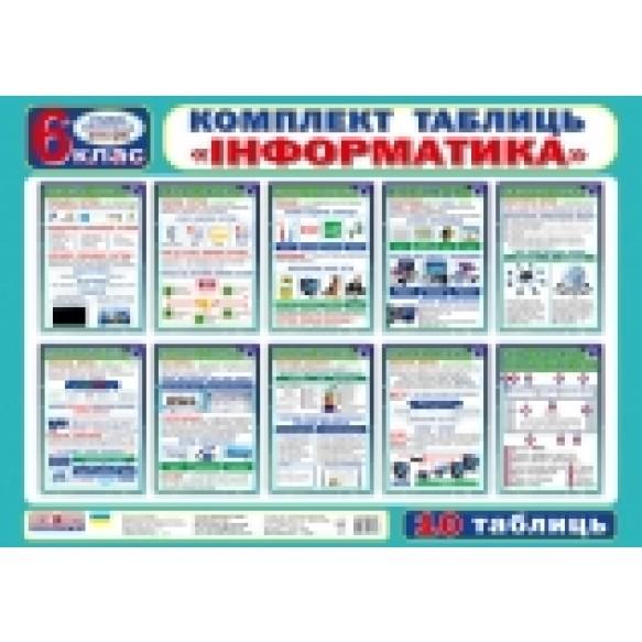 Комплект плакатов Информатика 6 класс