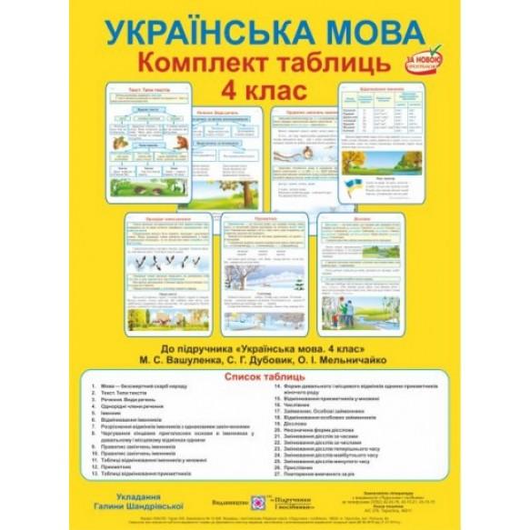Комплект таблиц по украинскому языку 4 класс К учебнику Вашуленко М.
