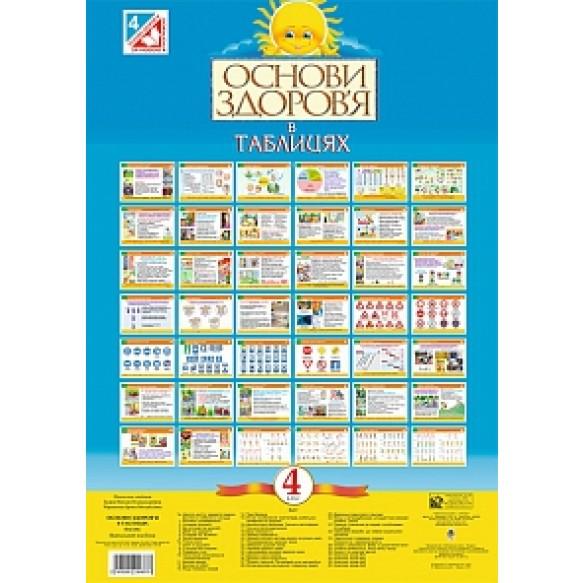 Плакаты Основы здоровья в таблицах 4 класс