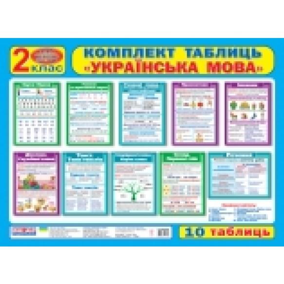 Комплект таблиц Украинский язык 2 класс