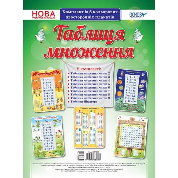 Комплект плакатів Таблиця множення