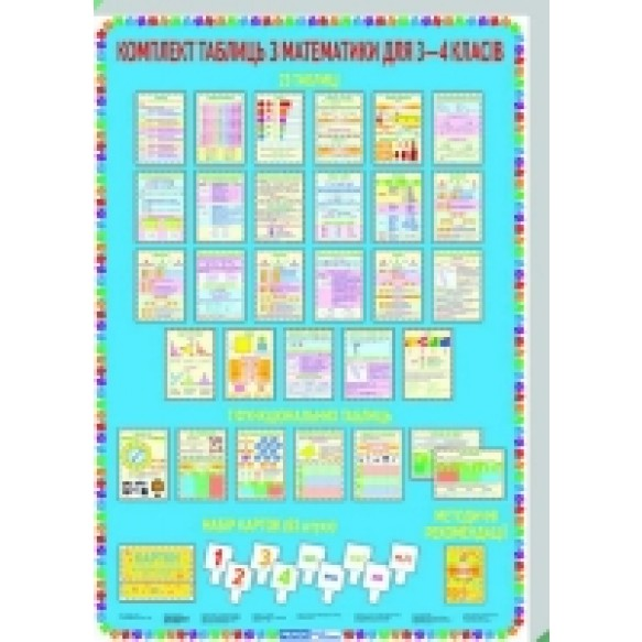 Таблицы по математике 3 - 4 классы